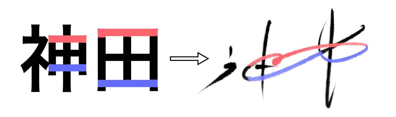 漢字サインの書き方・作り方・崩し方